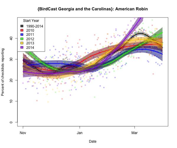 amerob_{BirdCast Georgia and the Carolinas}_2015-03-11_