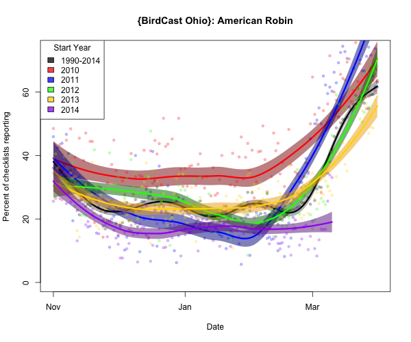 amerob_{BirdCast Ohio}_2015-03-11_