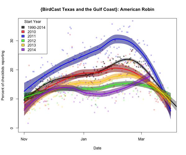 amerob_{BirdCast Texas and the Gulf Coast}_2015-03-13_