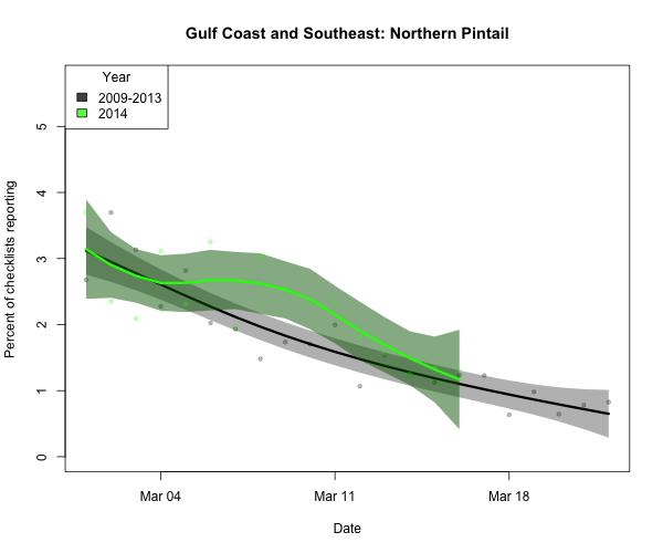 norpin_Gulf Coast and Southeast_2014_03_16